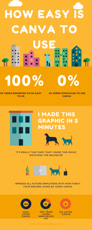 infographic canva