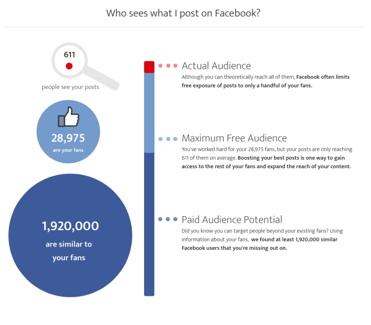 facebook-ad-tool-potential-reach.png