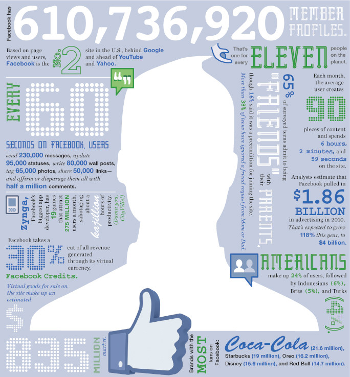 numerology-128-the-business-of-facebook-pop